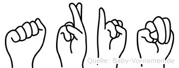 Arin im Fingeralphabet der Deutschen Gebärdensprache