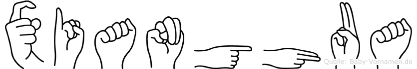 Xianghua in Fingersprache für Gehörlose