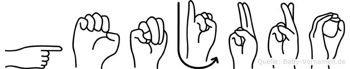Genjuro im Fingeralphabet der Deutschen Gebärdensprache