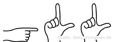 Güllü im Fingeralphabet der Deutschen Gebärdensprache