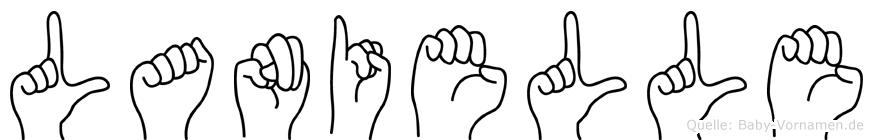 Lanielle im Fingeralphabet der Deutschen Gebärdensprache