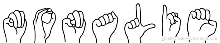 Monalie in Fingersprache für Gehörlose