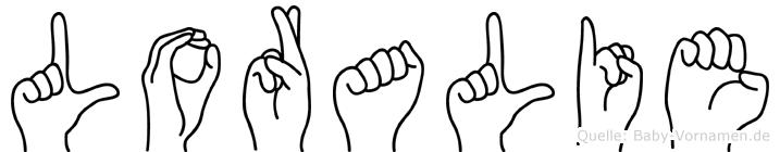 Loralie im Fingeralphabet der Deutschen Gebärdensprache