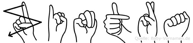 Zintra im Fingeralphabet der Deutschen Gebärdensprache
