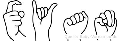 Xyan im Fingeralphabet der Deutschen Gebärdensprache