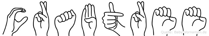 Crabtree in Fingersprache für Gehörlose