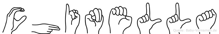 Chinella in Fingersprache für Gehörlose