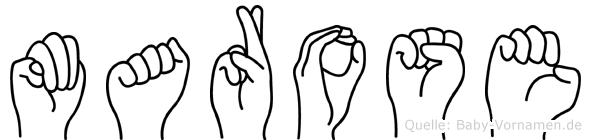 Marose im Fingeralphabet der Deutschen Gebärdensprache