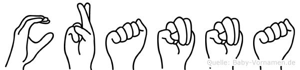 Cranna im Fingeralphabet der Deutschen Gebärdensprache