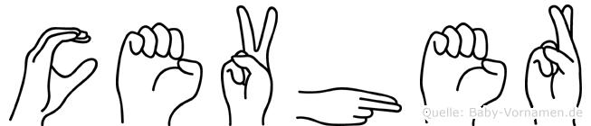 Cevher im Fingeralphabet der Deutschen Gebärdensprache