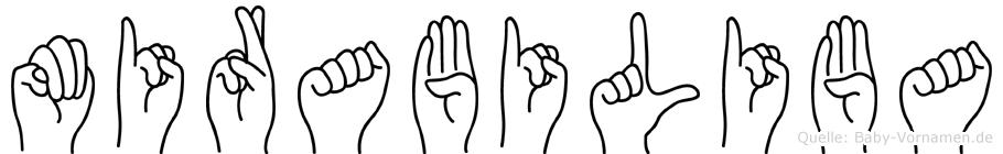 Mirabiliba im Fingeralphabet der Deutschen Gebärdensprache
