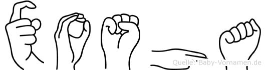 Xosha im Fingeralphabet der Deutschen Gebärdensprache