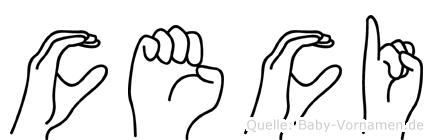 Ceci im Fingeralphabet der Deutschen Gebärdensprache