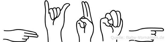 Hyung im Fingeralphabet der Deutschen Gebärdensprache