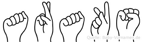 Araks im Fingeralphabet der Deutschen Gebärdensprache