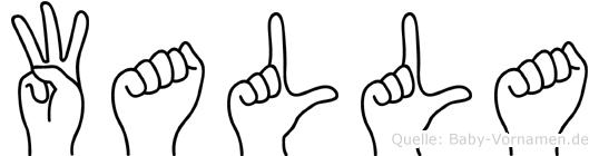 Walla in Fingersprache für Gehörlose