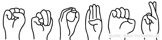 Snober im Fingeralphabet der Deutschen Gebärdensprache