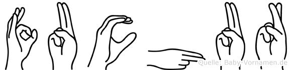 Fuchur in Fingersprache für Gehörlose