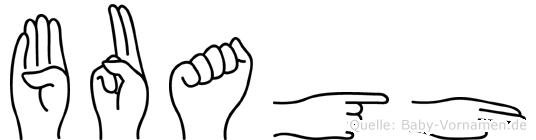 Buagh im Fingeralphabet der Deutschen Gebärdensprache