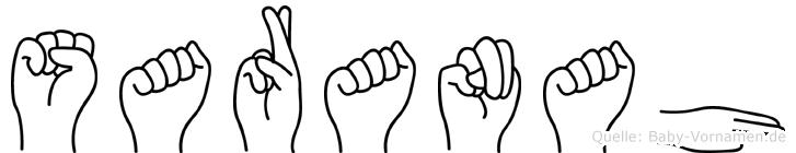 Saranah in Fingersprache für Gehörlose