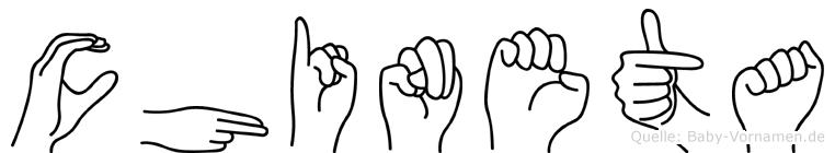 Chineta im Fingeralphabet der Deutschen Gebärdensprache