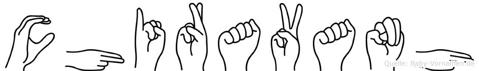 Chiravanh im Fingeralphabet der Deutschen Gebärdensprache