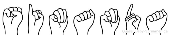 Simanda in Fingersprache für Gehörlose