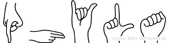 Phyla im Fingeralphabet der Deutschen Gebärdensprache