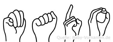 Mado im Fingeralphabet der Deutschen Gebärdensprache
