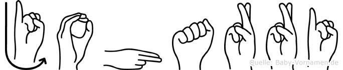Joharri in Fingersprache für Gehörlose