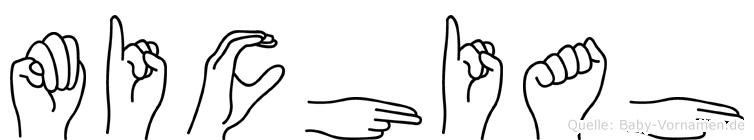 Michiah im Fingeralphabet der Deutschen Gebärdensprache