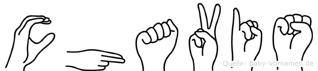 Chavis im Fingeralphabet der Deutschen Gebärdensprache
