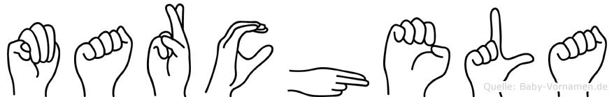 Marchela in Fingersprache für Gehörlose