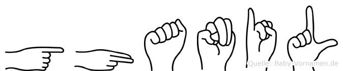 Ghanil im Fingeralphabet der Deutschen Gebärdensprache