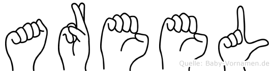 Areel im Fingeralphabet der Deutschen Gebärdensprache