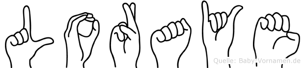Loraye im Fingeralphabet der Deutschen Gebärdensprache