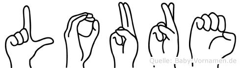 Loure im Fingeralphabet der Deutschen Gebärdensprache