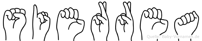 Sierrea im Fingeralphabet der Deutschen Gebärdensprache