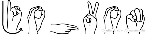 Johvon im Fingeralphabet der Deutschen Gebärdensprache