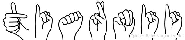 Tiarnii im Fingeralphabet der Deutschen Gebärdensprache