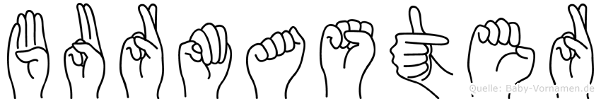 Burmaster im Fingeralphabet der Deutschen Gebärdensprache