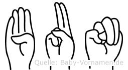 Bun im Fingeralphabet der Deutschen Gebärdensprache