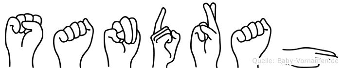 Sandrah im Fingeralphabet der Deutschen Gebärdensprache