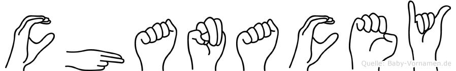 Chanacey in Fingersprache für Gehörlose