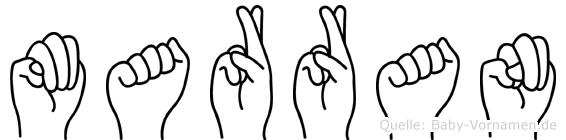 Marran in Fingersprache für Gehörlose
