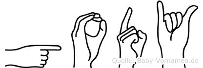 Gody im Fingeralphabet der Deutschen Gebärdensprache