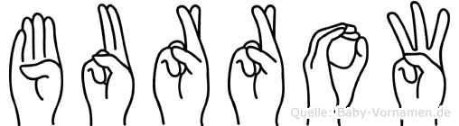 Burrow in Fingersprache für Gehörlose