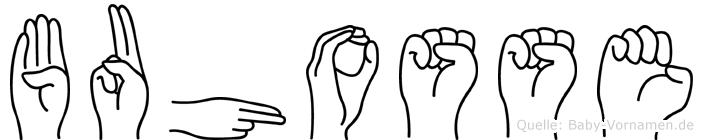 Buhosse im Fingeralphabet der Deutschen Gebärdensprache