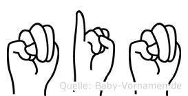 Nin in Fingersprache für Gehörlose
