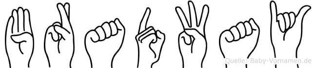 Bradway im Fingeralphabet der Deutschen Gebärdensprache